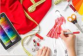 Moda Tasarım Eğitimi